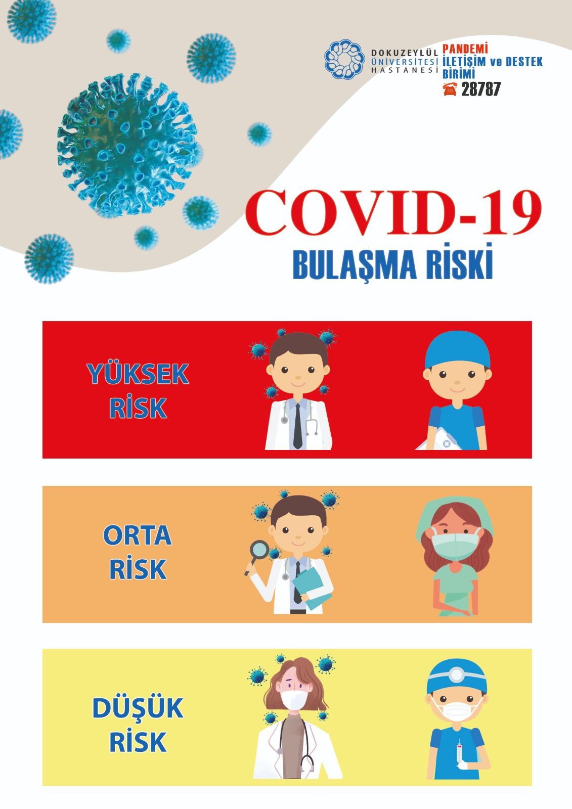 COVID-19 Bulaşma Riski
